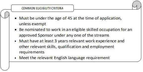 Work Visas Global United Enterprise Pty Ltd